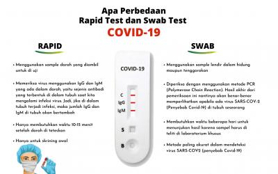Jenis-jenis Test Pemeriksaan COVID-19